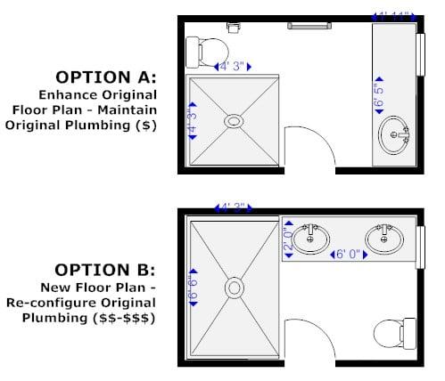 design bathroom floor plan. original master bath5 12 Remodeling Tips for Your Master Bath Retreat  SmartDraw Blog