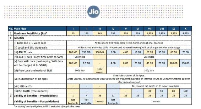 jio-main-plans