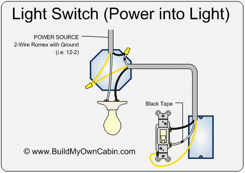 Wiring Diagram For Hpm Light Switch