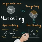 Five B2B Marketing Trends for 2015 That You Should Get a Head Start on Now | Visually Blog