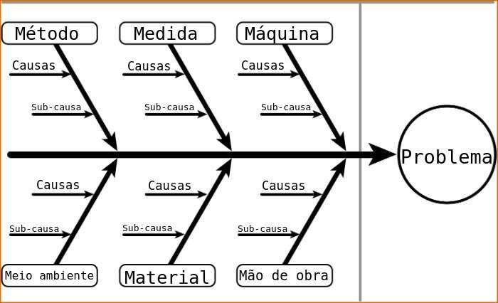 diagrama de ishikawa1
