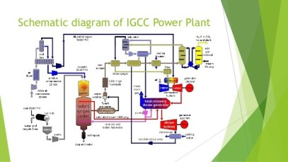 integrated-coal-gasification-combined-cycle-igcc