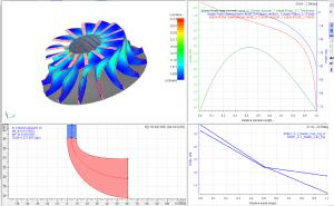 Figure 2 - AxSTREAM Platform for Radial Turbine Design