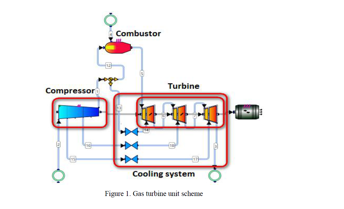 hight resolution of industrial gas turbine unit with cooling