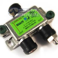 Direct Tv Wiring Diagram Swm 04 Volvo Xc90 Can You Use A Directv Splitter To Split An Antenna Line The Solid