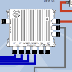 Directv Swm 16 Wiring Diagram Samsung Dlp Tv Parts Can You Run A 30 With Only 4 Lines The Solid Signal Blog Right Two Ports Are Designed To Be Used Either For Reverse Band From 4k Lnb Or Worlddirect Dish If Connecting Just