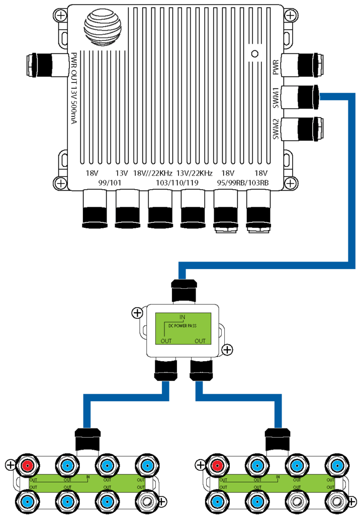directv wiring diagram swm hayward super 2 pump what is the proper way to use a install 30 for commercial splitter off output and two 8 splitters that obviously you would keep three of ports capped here s quick