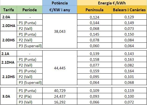 Preus-Som-Energia-v2