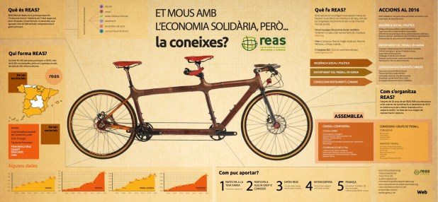 REAS-Infografia-bici-CAT-media