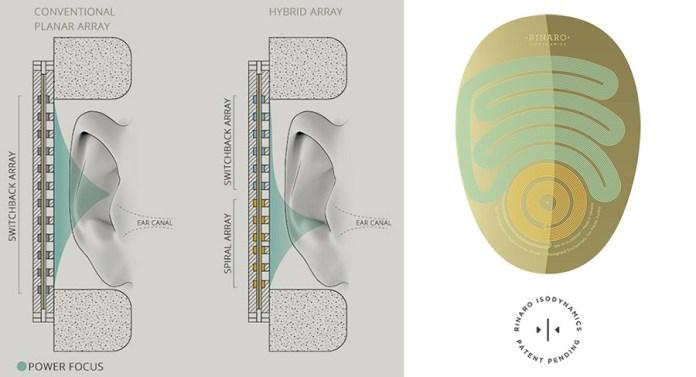Meze Empyrean : transducteur isodynamique hybride
