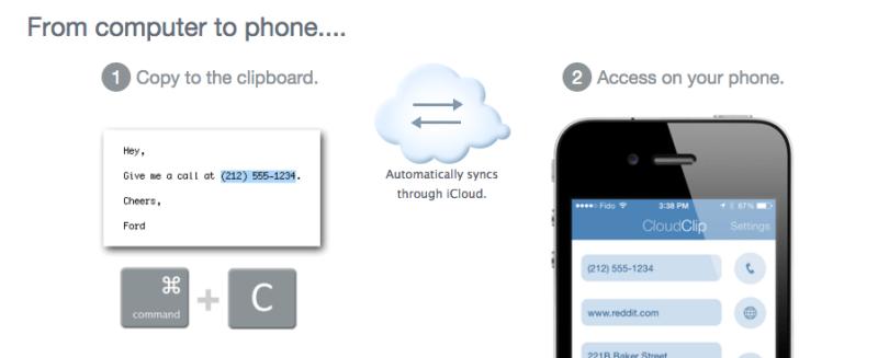 MacからiPhoneへ