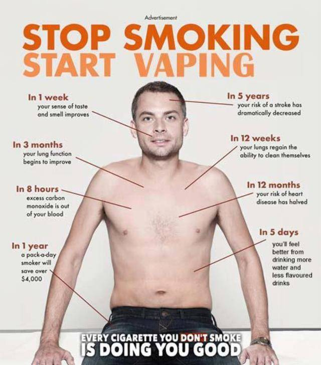 Photo about Vaping