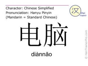 apprendre le chinois avec loginchinese