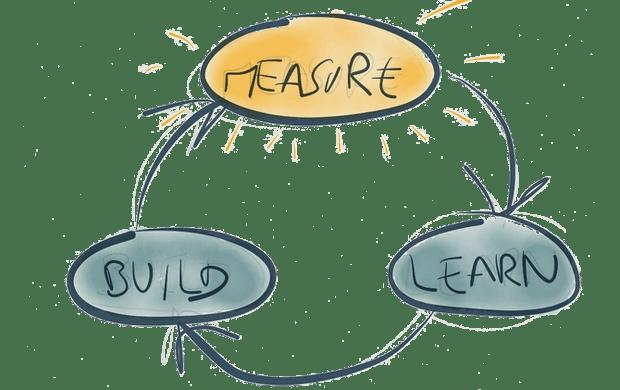Le Lean Start-up : qu'est-ce que c'est ? (1/3)
