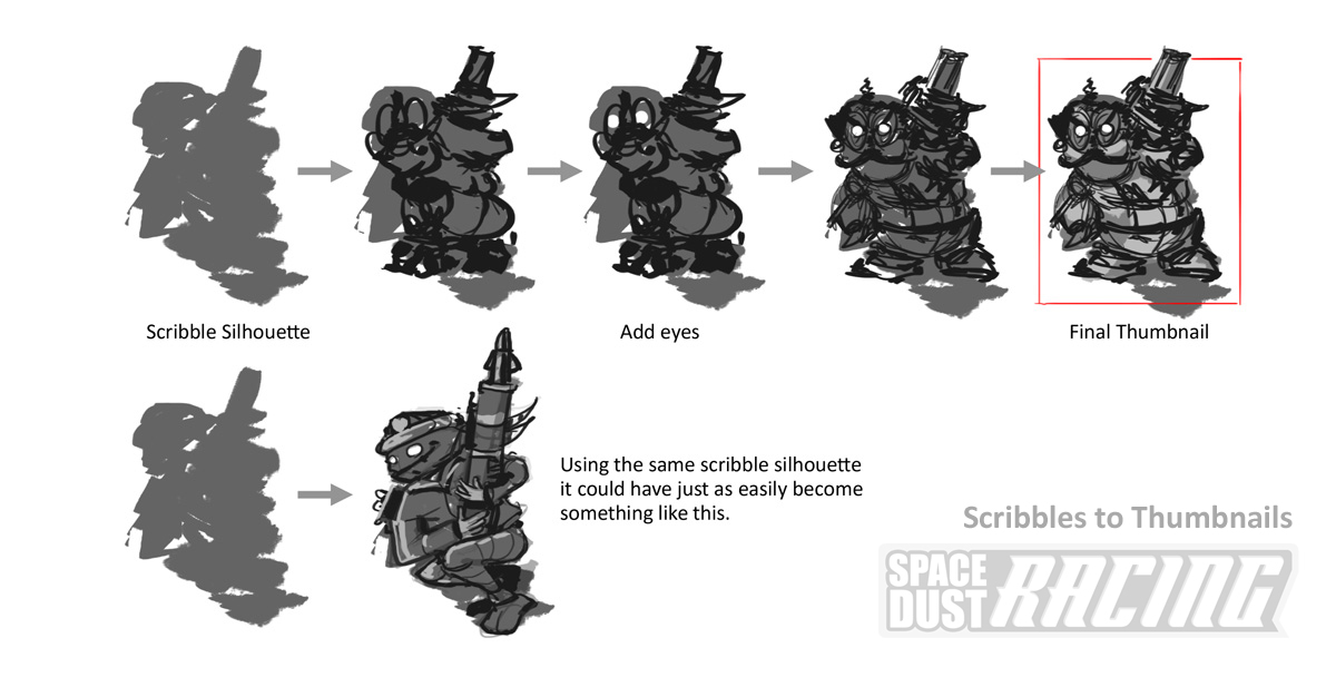 Character design art process from scribbles to 3D models