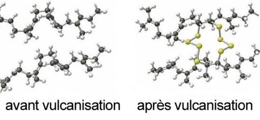 Explication chimique de la vulcanisation.