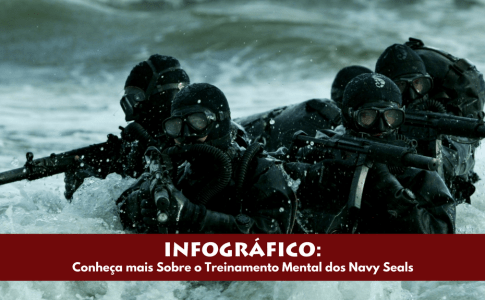 Treinamento Mental Navy Seal