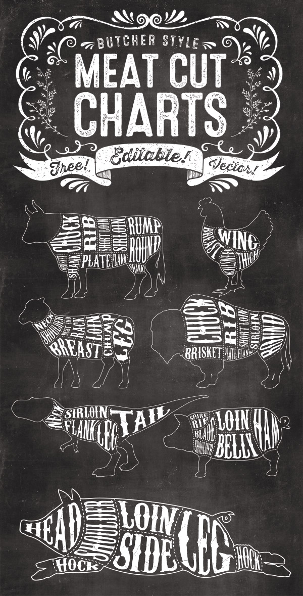 7 Free Editable Butcher Meat Cut Chart Illustrations