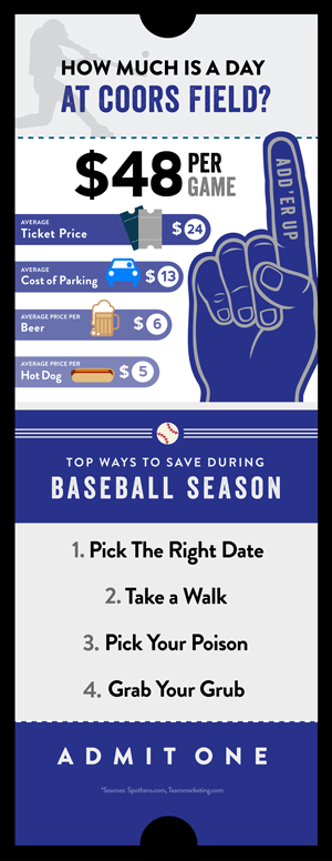 coors field game pricing