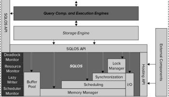 SQL SERVER - Fix: SQL Server CPU Schedulers Offline sqlos