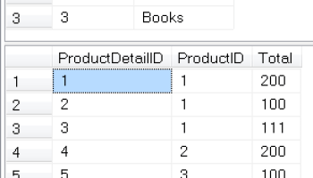 SQL SERVER - Curious Case of Disappearing Rows - ON UPDATE CASCADE and ON DELETE CASCADE - Part 1 of 2 cascadedelete1
