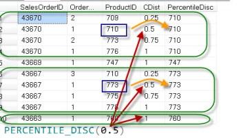 SQL SERVER - Return Specific Row to at the Bottom of the Resultset - T-SQL Script percentiledisc11