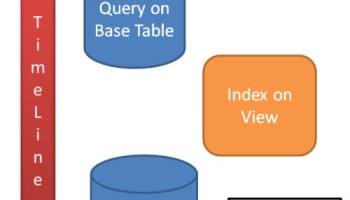 SQL SERVER - Difference Between Count and Count_Big queryindex
