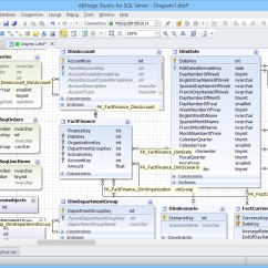 Visual Studio Database Project Diagram Bmw Mini Cooper Wiring Dbforge Data For Sql Server 1 00 Emfire