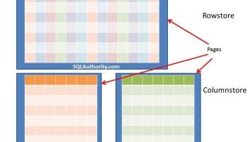 SQL SERVER - ColumnStore Index Displaying Actual Number of Rows To Zero columnstore