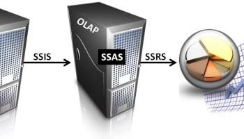 SQL SERVER - SQL Basics Video: Database Careers - SQL in Sixty Seconds #062 j2pbasics-7-5