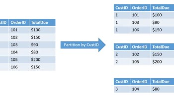 Sql server what are t sql median notes from the field 090 sql server what is the over clause notes from the field 101 ccuart Gallery
