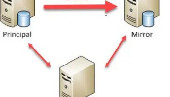 SQL SERVER - Database Mirroring Connection Error 4 - An Error