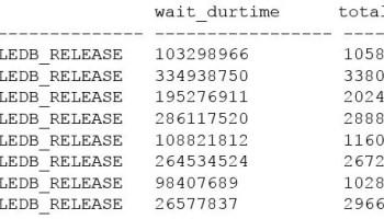 SQL SERVER - PREEMPTIVE and Non-PREEMPTIVE - Wait Type - Day 19 of 28 PREEMPTIVE_OLEDB_RELEASE