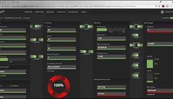 SQL SERVER - Monitoring and Troubleshooting SQL Server Got Easy with Diagnostics Tool spotlight