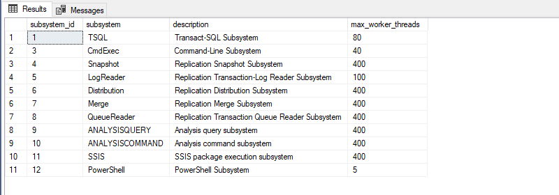 Agent Subsystems Max Worker Threads after change