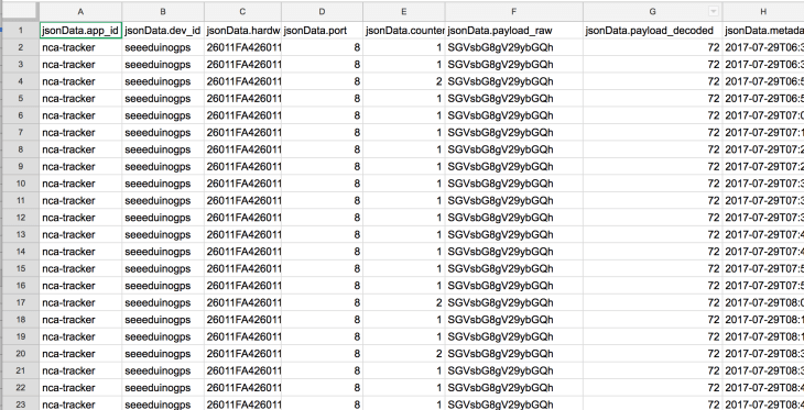 how to send data to google spreadsheet