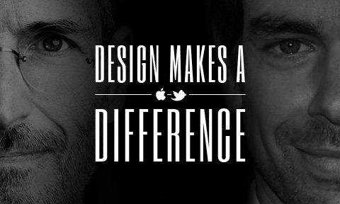 Keindahan Desain Strategi Marketing