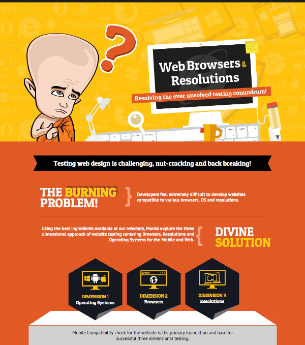 web-browsers-resolutions
