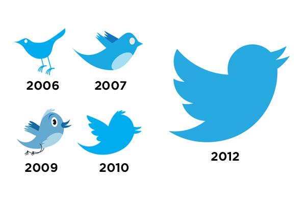 10 Hal Penting yang harus Diperhatikan dalam Desain Logo