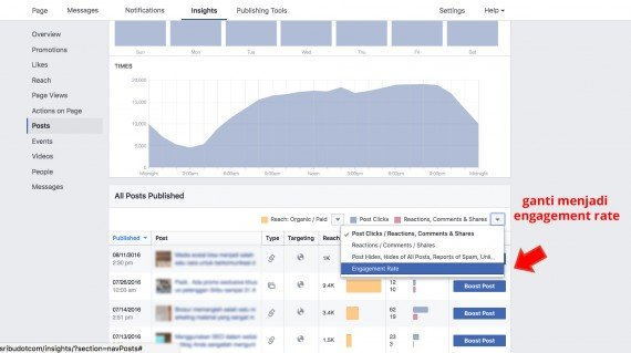 engagement rate fb insight