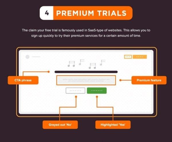 premium trial CTA