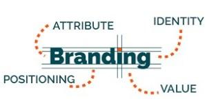 cara membuat branding produk