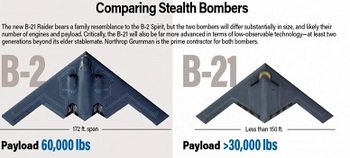 B-21 B-2.jpg