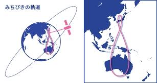 準天頂衛星システム2.jpg
