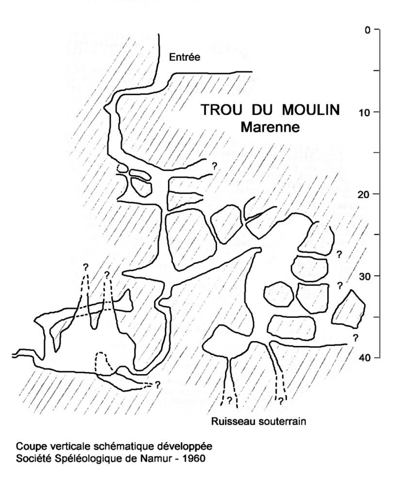 MoulinMarenne1960z