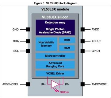 Inside the VL53L0X