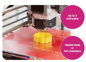 Supports Up to Three Extruders and Multi-Zone Heated Beds (Click to Enlarge)