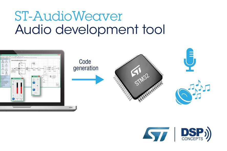 STM32-AudioWeaver: Audio Development Tool
