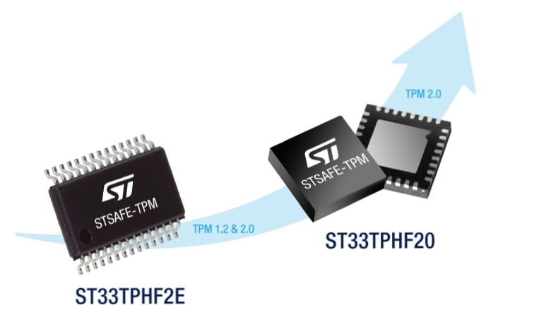 ST's New TPM Modules Support Dual Mode and 110 KB of Memory, That's Embedded Security made Easier