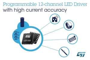 Precision and pragmatism for the LED1202